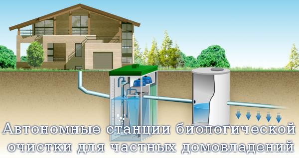 Автономные станции биологической очистки для частных домовладений