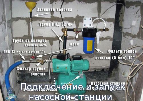 Подключение и запуск насосной станции